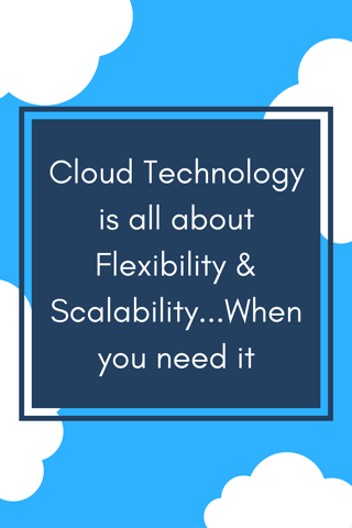 Cloud technology cloud computing managed services it support